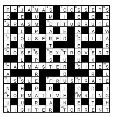 Bridgespotter's Cryptic Crosswords | New Zealand Doctor